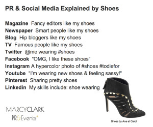 PR & Social Media explained by Shoes
