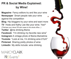 PR and Social Media Explained by Wine Marcy Clark PR